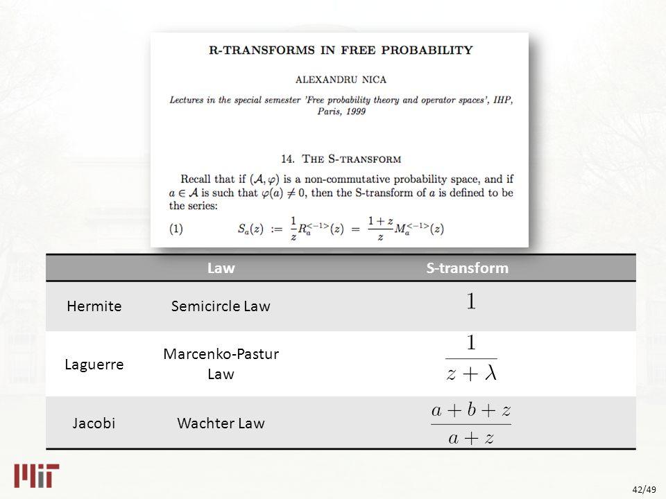 42/49 LawS-transform HermiteSemicircle Law Laguerre Marcenko-Pastur Law JacobiWachter Law