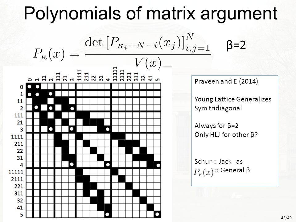 43/49 Polynomials of matrix argument Praveen and E (2014) Young Lattice Generalizes Sym tridiagonal Always for β=2 Only HLJ for other β.