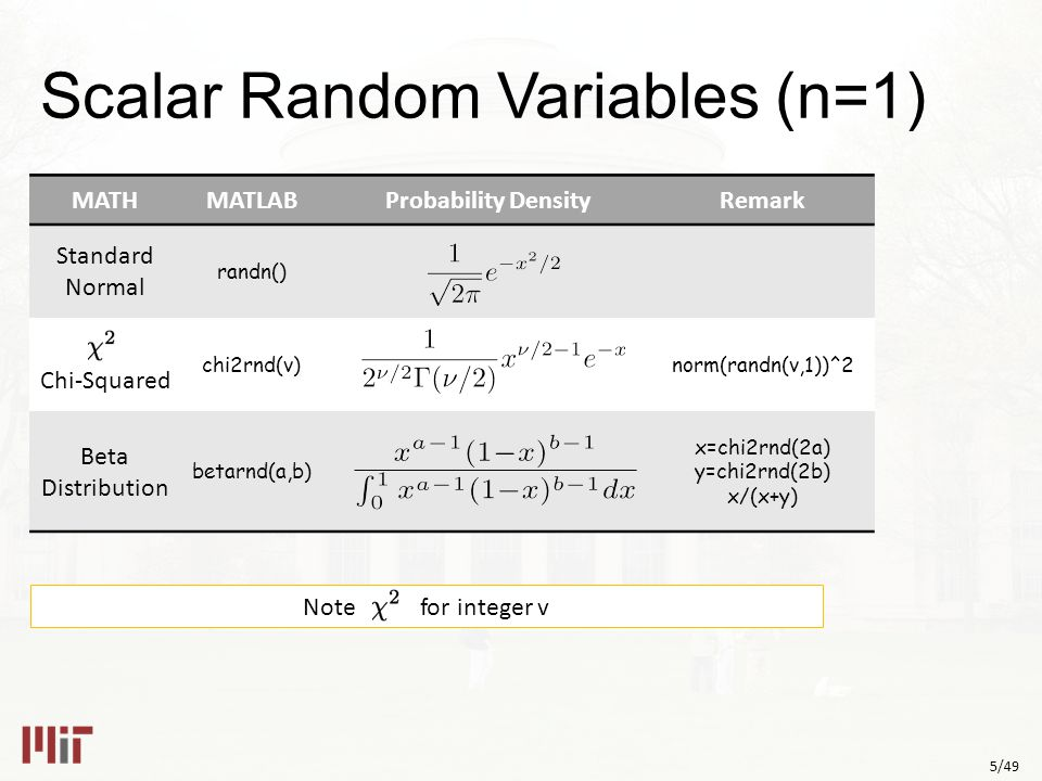 6/49 MATHMATLABProbability DensityRemark Standard Normal randn() Chi-Squared chi2rnd(v)norm(randn(v,1))^2 Beta Distribution betarnd(a,b) x=chi2rnd(2a) y=chi2rnd(2b) x/(x+y) Scalar Random Variables (n=1)