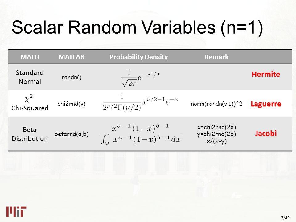 8/49 Random Matrices EnsemblesRMsMATLABJoint Eigenvalue Density Hermite Gaussian Ensembles Wigner (1955) G=randn(n,n) S=(G+G')/2 Symmetric Laguerre Wishart Matrices (1928) G=randn(m,n) W=(G'*G)/n Positive Definite Jacobi MANOVA Matrices (1939) W1=Wishart(m1,n) W2=Wishart(m2,n) J=W1/(W1+W2) (Morally) Symmetric 0 < J < I