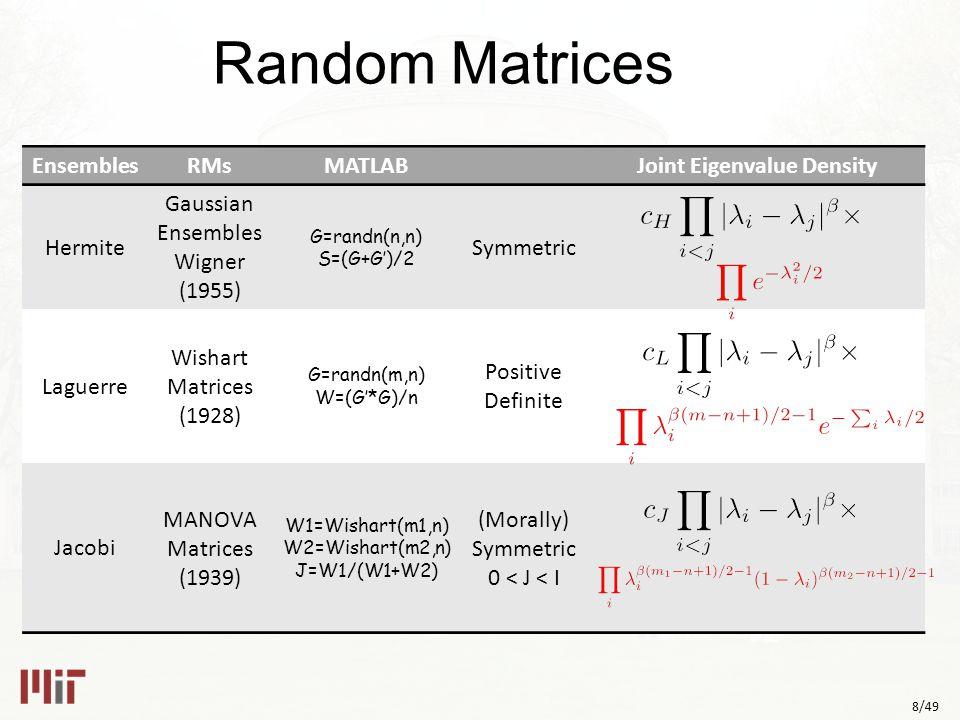9/49 Three biggies in numerical linear algebra: eig, svd, gsvd Random MatrixAlgorithmMATLAB Hermite Gaussian Ensembles eig G=randn(n,n) S=(G+G')/2 eig(S) LaguerreWishart svd svd(randn(m,n)) JacobiMANOVA gsvd gsvd(randn(m1,n),randn(m2,n))