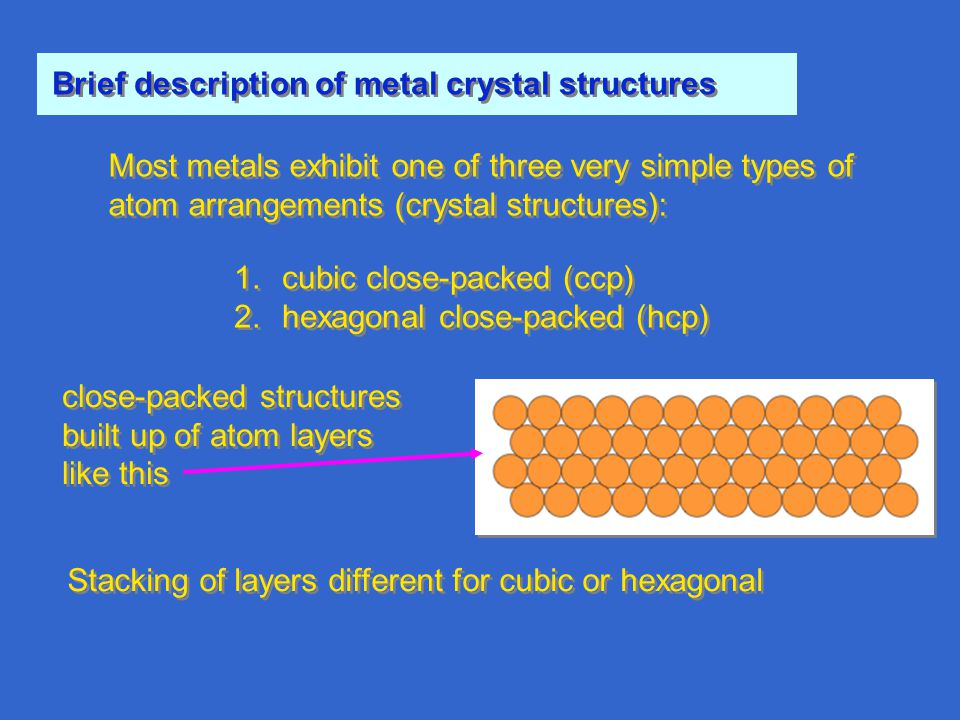 Brief description of metal crystal structures Most metals exhibit one of three very simple types of atom arrangements (crystal structures): 1.cubic close-packed (ccp) 2.hexagonal close-packed (hcp) 1.cubic close-packed (ccp) 2.hexagonal close-packed (hcp) close-packed structures built up of atom layers like this Stacking of layers different for cubic or hexagonal