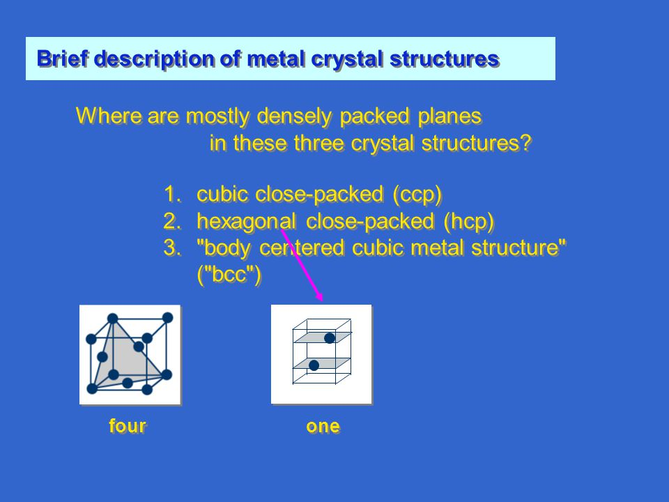 Where are mostly densely packed planes in these three crystal structures.