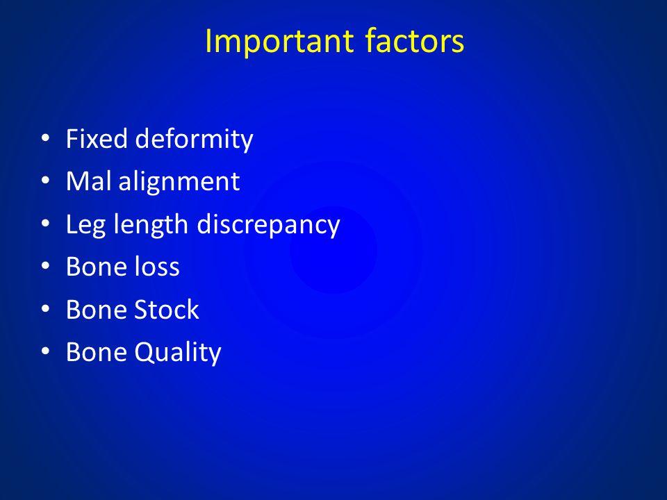 Important factors Fixed deformity Mal alignment Leg length discrepancy Bone loss Bone Stock Bone Quality
