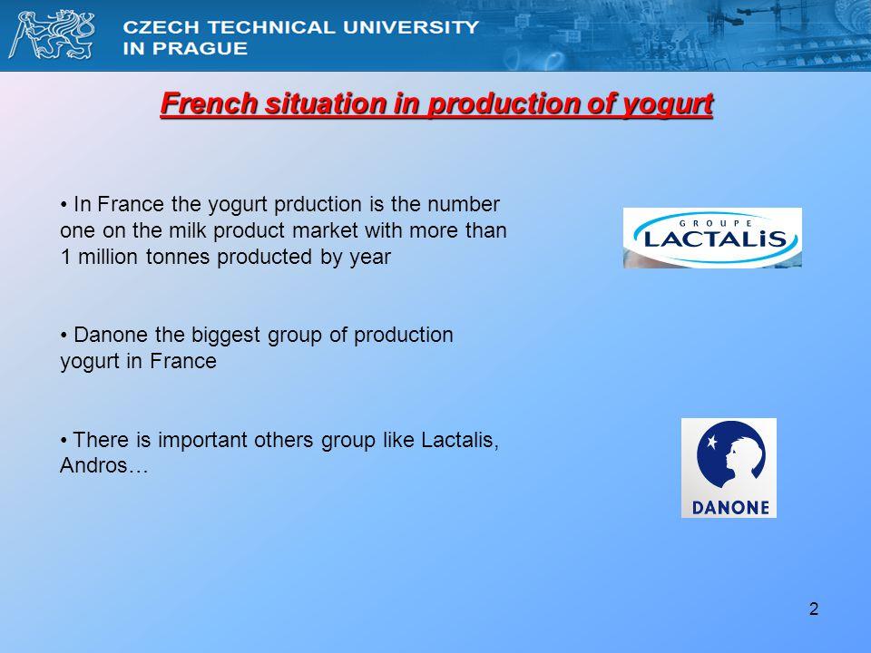 3 Production line for set yogurt