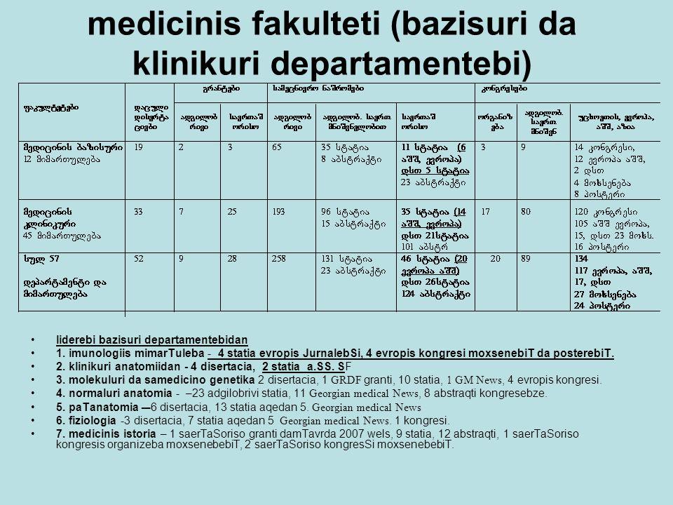 medicinis fakulteti (bazisuri da klinikuri departamentebi) liderebi bazisuri departamentebidan 1.