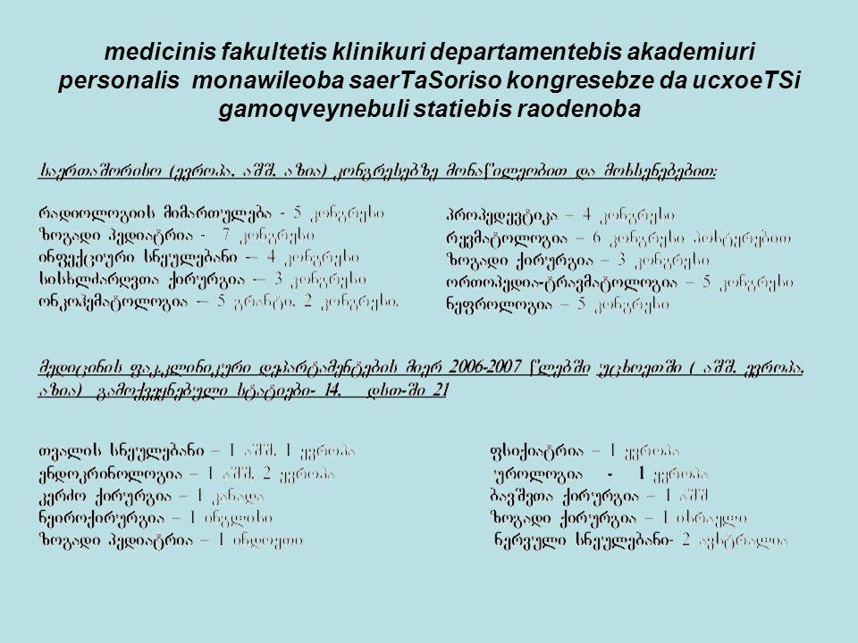 medicinis fakultetis klinikuri departamentebis akademiuri personalis monawileoba saerTaSoriso kongresebze da ucxoeTSi gamoqveynebuli statiebis raodenoba