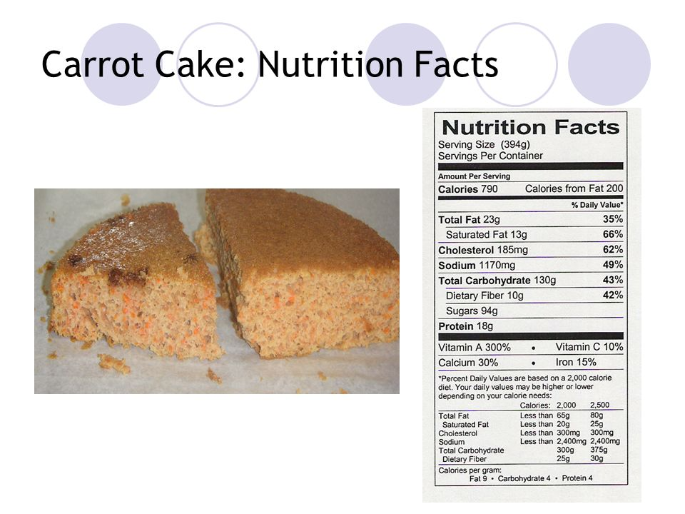 Carrot Cake: Nutrition Facts