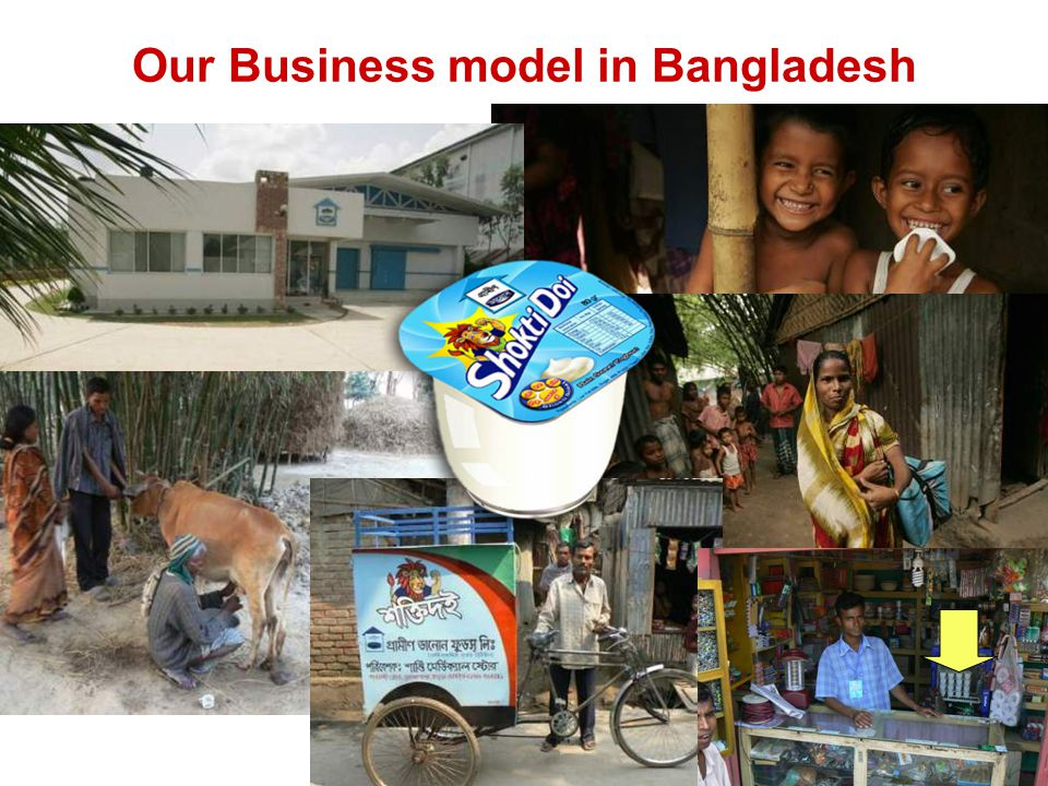 A Social Business model with 5 objectives Improve living conditions of the poorest in the community by involving them in all stages of the business model Profitability to ensure return on capital and sustainability Preserve natural resources as much as possible Health through nutrition at a very affordable price for all Bangladeshi children Micro / proximity business model to ensure ownership and learning by local population, and macro replication –With networked autonomy