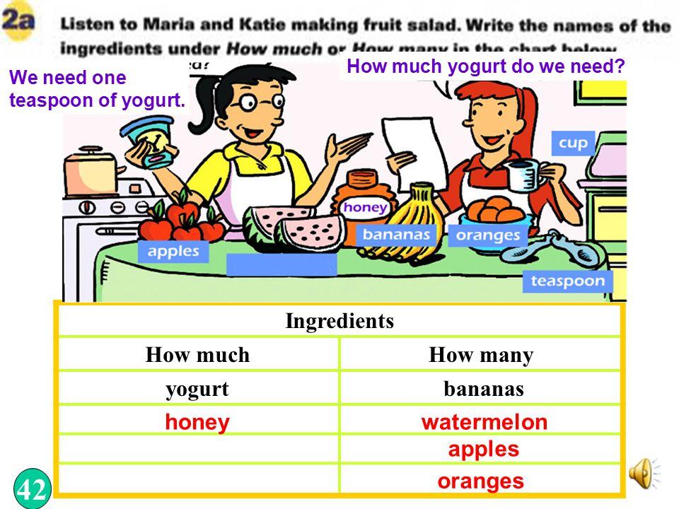 Ingredients How muchHow many yogurt bananas honeywatermelon apples oranges We need one teaspoon of yogurt.