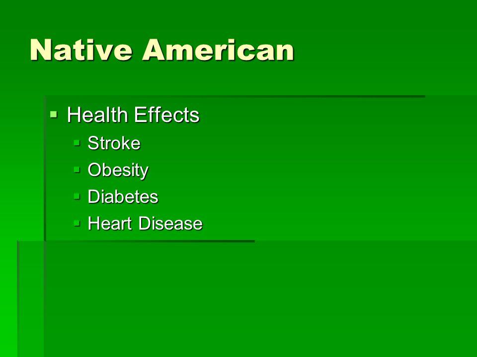 Native American  Health Effects  Stroke  Obesity  Diabetes  Heart Disease
