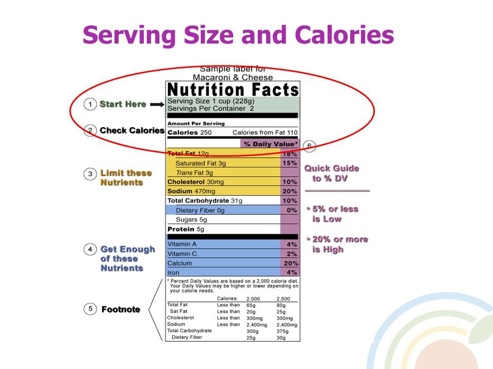 Serving Size and Calories