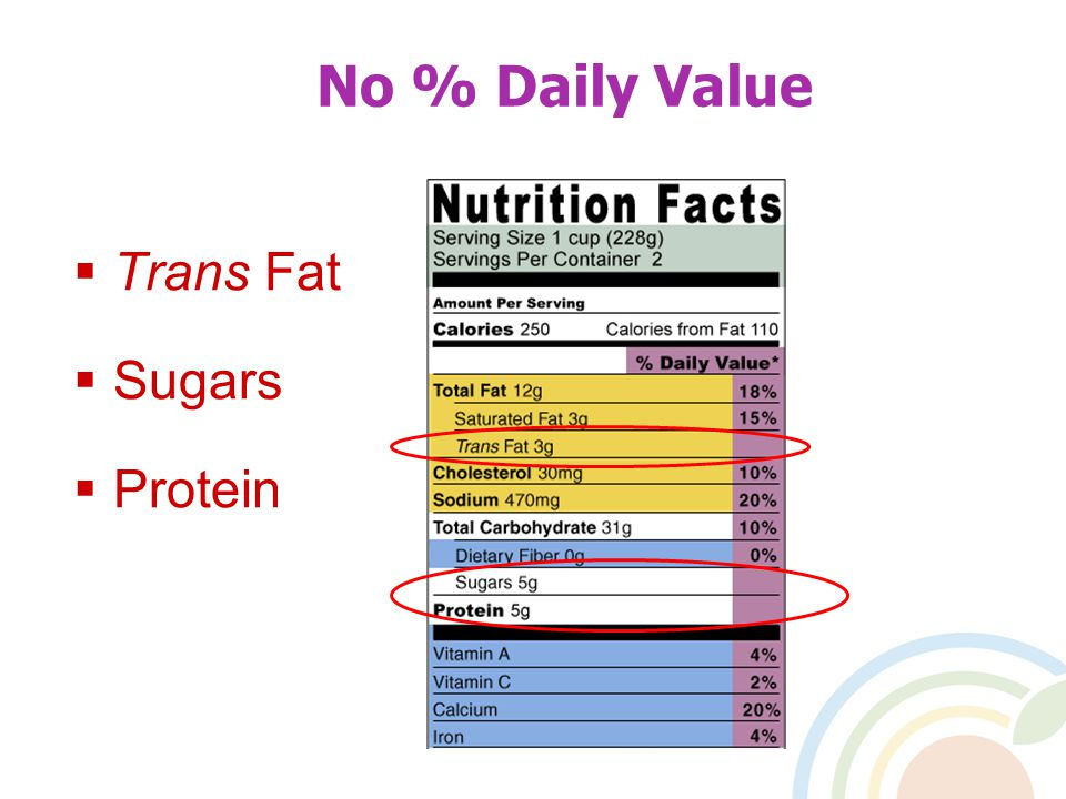 No % Daily Value  Trans Fat  Sugars  Protein