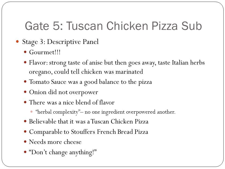 Gate 5: Tuscan Chicken Pizza Sub Stage 3: Descriptive Panel Gourmet!!.