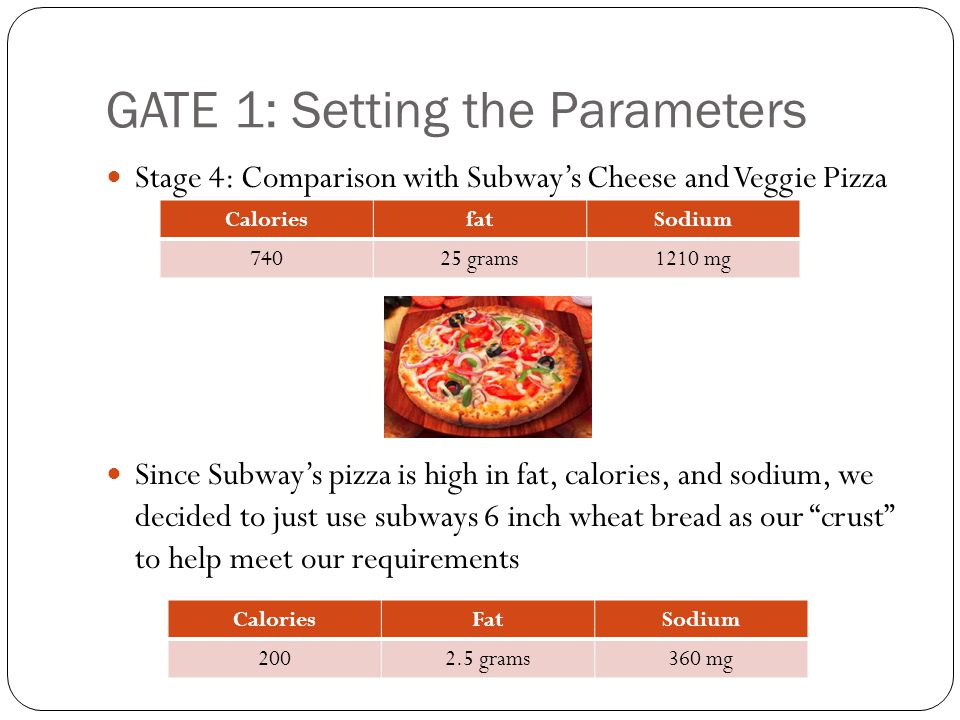 GATE 1: Setting the Parameters Stage 4: Comparison with Subway's Cheese and Veggie Pizza Since Subway's pizza is high in fat, calories, and sodium, we