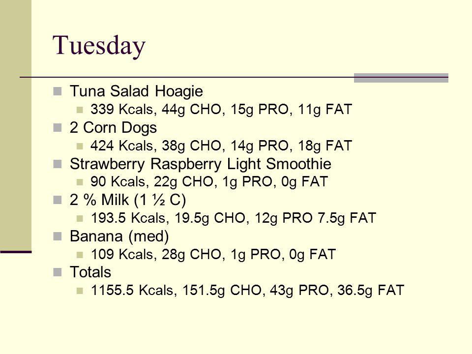 Tuesday Tuna Salad Hoagie 339 Kcals, 44g CHO, 15g PRO, 11g FAT 2 Corn Dogs 424 Kcals, 38g CHO, 14g PRO, 18g FAT Strawberry Raspberry Light Smoothie 90 Kcals, 22g CHO, 1g PRO, 0g FAT 2 % Milk (1 ½ C) 193.5 Kcals, 19.5g CHO, 12g PRO 7.5g FAT Banana (med) 109 Kcals, 28g CHO, 1g PRO, 0g FAT Totals 1155.5 Kcals, 151.5g CHO, 43g PRO, 36.5g FAT