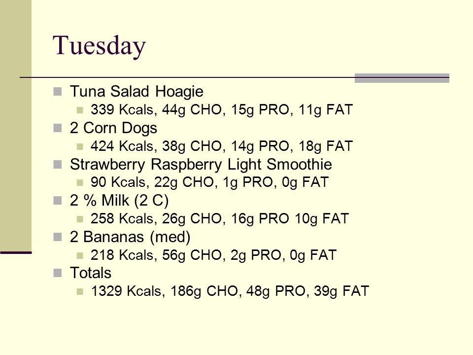 Tuesday Tuna Salad Hoagie 339 Kcals, 44g CHO, 15g PRO, 11g FAT 2 Corn Dogs 424 Kcals, 38g CHO, 14g PRO, 18g FAT Strawberry Raspberry Light Smoothie 90 Kcals, 22g CHO, 1g PRO, 0g FAT 2 % Milk (2 C) 258 Kcals, 26g CHO, 16g PRO 10g FAT 2 Bananas (med) 218 Kcals, 56g CHO, 2g PRO, 0g FAT Totals 1329 Kcals, 186g CHO, 48g PRO, 39g FAT