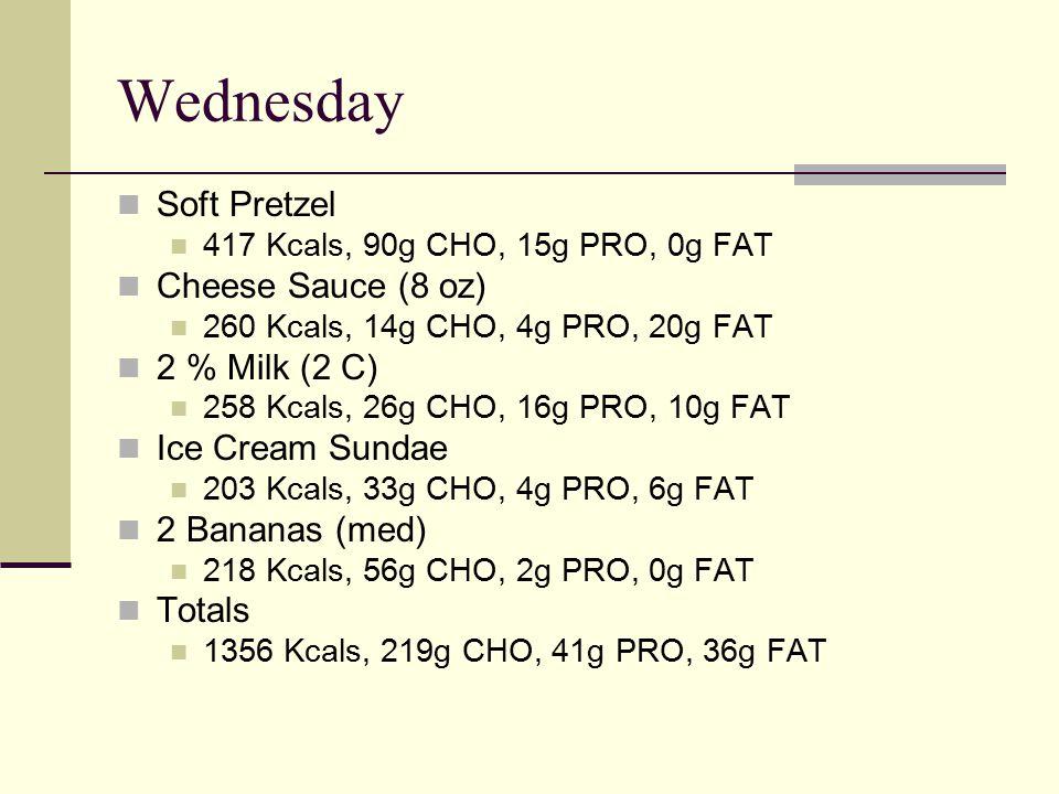 Wednesday Soft Pretzel 417 Kcals, 90g CHO, 15g PRO, 0g FAT Cheese Sauce (8 oz) 260 Kcals, 14g CHO, 4g PRO, 20g FAT 2 % Milk (2 C) 258 Kcals, 26g CHO, 16g PRO, 10g FAT Ice Cream Sundae 203 Kcals, 33g CHO, 4g PRO, 6g FAT 2 Bananas (med) 218 Kcals, 56g CHO, 2g PRO, 0g FAT Totals 1356 Kcals, 219g CHO, 41g PRO, 36g FAT