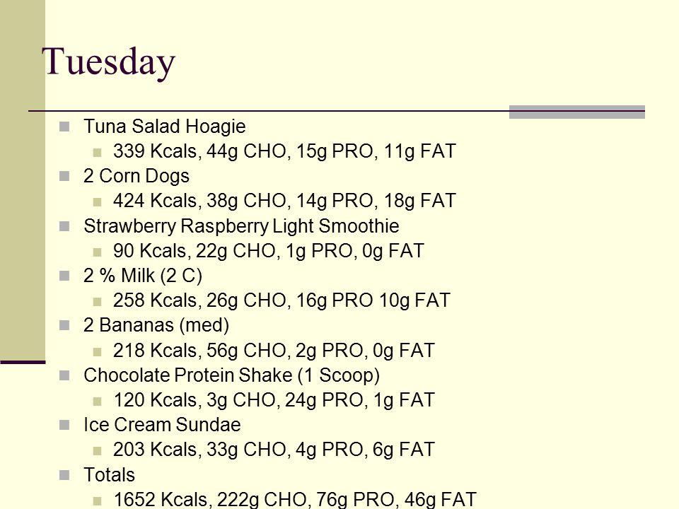 Tuesday Tuna Salad Hoagie 339 Kcals, 44g CHO, 15g PRO, 11g FAT 2 Corn Dogs 424 Kcals, 38g CHO, 14g PRO, 18g FAT Strawberry Raspberry Light Smoothie 90 Kcals, 22g CHO, 1g PRO, 0g FAT 2 % Milk (2 C) 258 Kcals, 26g CHO, 16g PRO 10g FAT 2 Bananas (med) 218 Kcals, 56g CHO, 2g PRO, 0g FAT Chocolate Protein Shake (1 Scoop) 120 Kcals, 3g CHO, 24g PRO, 1g FAT Ice Cream Sundae 203 Kcals, 33g CHO, 4g PRO, 6g FAT Totals 1652 Kcals, 222g CHO, 76g PRO, 46g FAT