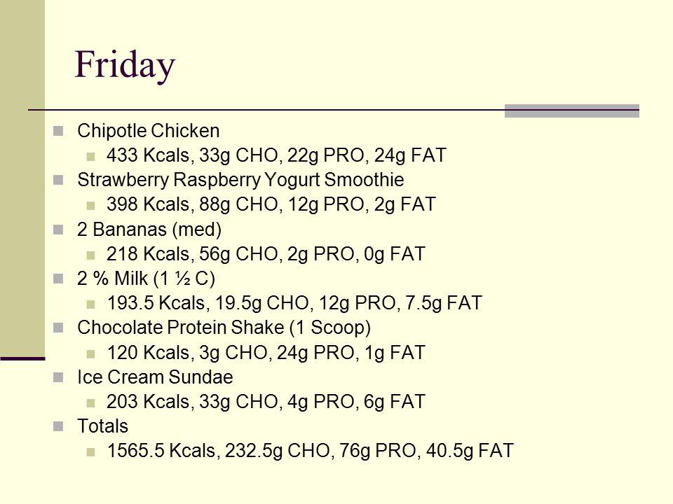 Friday Chipotle Chicken 433 Kcals, 33g CHO, 22g PRO, 24g FAT Strawberry Raspberry Yogurt Smoothie 398 Kcals, 88g CHO, 12g PRO, 2g FAT 2 Bananas (med) 218 Kcals, 56g CHO, 2g PRO, 0g FAT 2 % Milk (1 ½ C) 193.5 Kcals, 19.5g CHO, 12g PRO, 7.5g FAT Chocolate Protein Shake (1 Scoop) 120 Kcals, 3g CHO, 24g PRO, 1g FAT Ice Cream Sundae 203 Kcals, 33g CHO, 4g PRO, 6g FAT Totals 1565.5 Kcals, 232.5g CHO, 76g PRO, 40.5g FAT