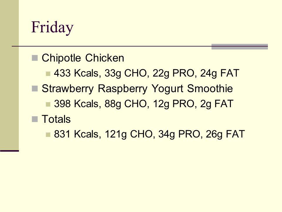 Friday Chipotle Chicken 433 Kcals, 33g CHO, 22g PRO, 24g FAT Strawberry Raspberry Yogurt Smoothie 398 Kcals, 88g CHO, 12g PRO, 2g FAT Totals 831 Kcals, 121g CHO, 34g PRO, 26g FAT