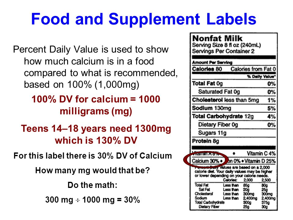 Food and Supplement Labels Percent Daily Value is used to show how much calcium is in a food compared to what is recommended, based on 100% (1,000mg) For this label there is 30% DV of Calcium How many mg would that be.