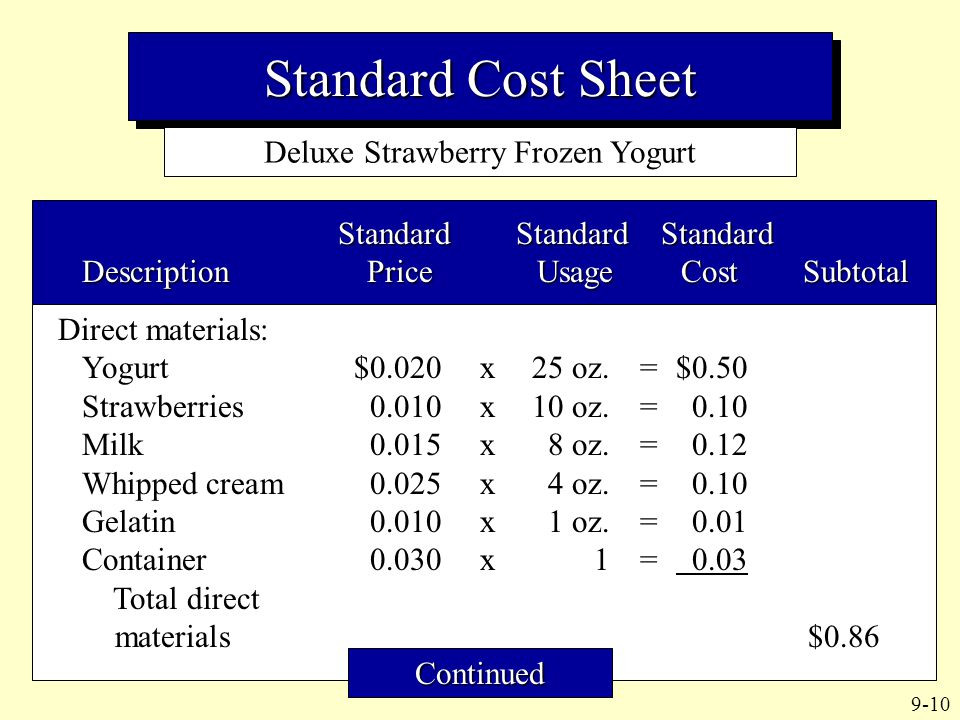 9-10 Standard Cost Sheet Deluxe Strawberry Frozen Yogurt Standard Standard Standard Standard Standard Standard Description Price Usage Cost Subtotal D