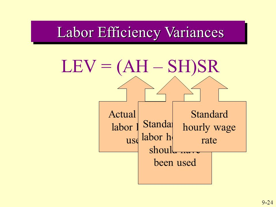 9-24 LEV = (AH – SH)SR Actual direct labor hours used Standard direct labor hours that should have been used Standard hourly wage rate Labor Efficienc