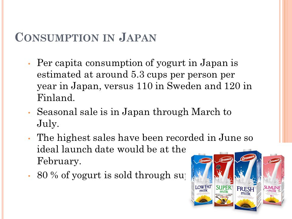 T YPES OF YOGURT IN J APAN Plain yogurt Flavored yogurt Fruit yogurt 39 % of the market in volume 45 % of the market in volume 16 % of the market in volume