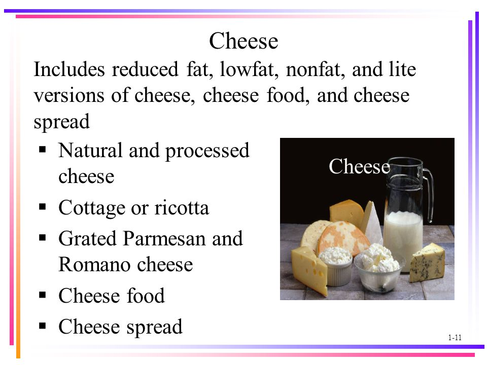1-11 Cheese Includes reduced fat, lowfat, nonfat, and lite versions of cheese, cheese food, and cheese spread Cheese   Natural and processed cheese   Cottage or ricotta   Grated Parmesan and Romano cheese   Cheese food   Cheese spread