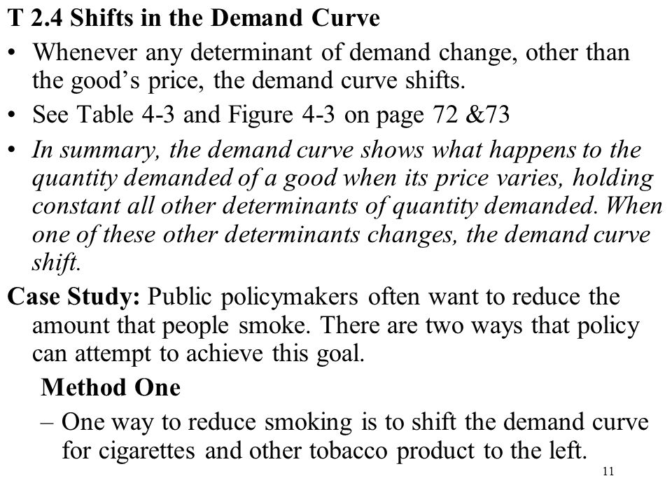 11 T 2.4 Shifts in the Demand Curve Whenever any determinant of demand change, other than the good's price, the demand curve shifts. See Table 4-3 and