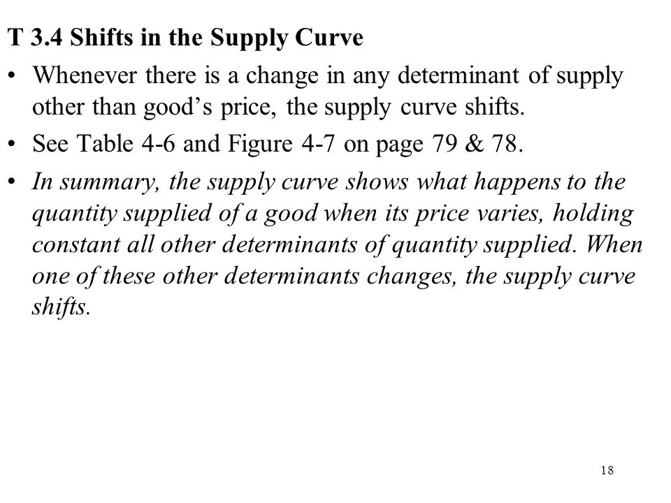 18 T 3.4 Shifts in the Supply Curve Whenever there is a change in any determinant of supply other than good's price, the supply curve shifts. See Tabl
