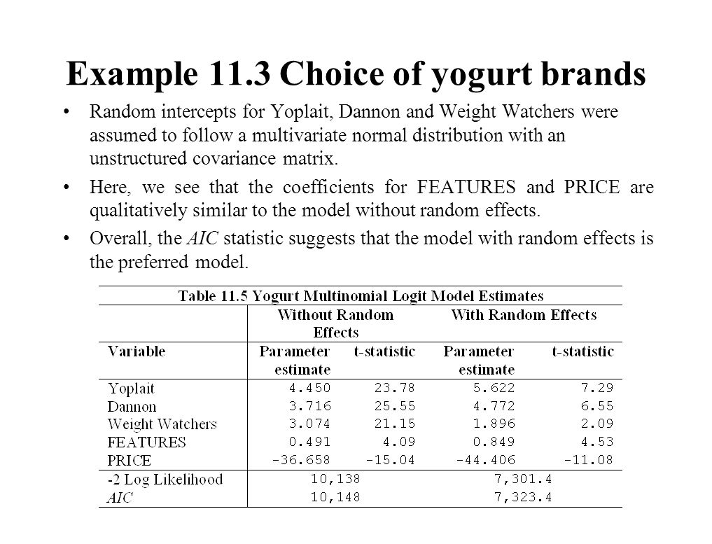 Example 11.3 Choice of yogurt brands Random intercepts for Yoplait, Dannon and Weight Watchers were assumed to follow a multivariate normal distributi