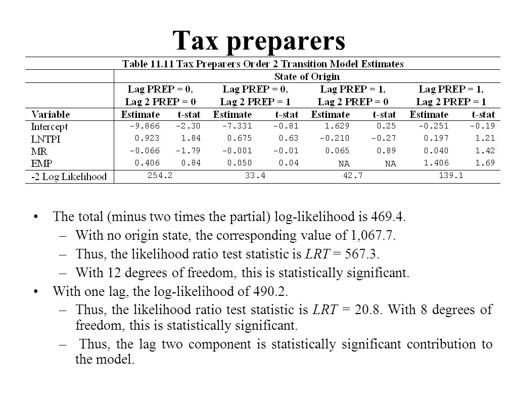 Tax preparers The total (minus two times the partial) log-likelihood is 469.4. –With no origin state, the corresponding value of 1,067.7. –Thus, the l