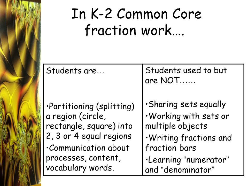 In K-2 Common Core fraction work…. Students are … Partitioning (splitting) a region (circle, rectangle, square) into 2, 3 or 4 equal regions Communica