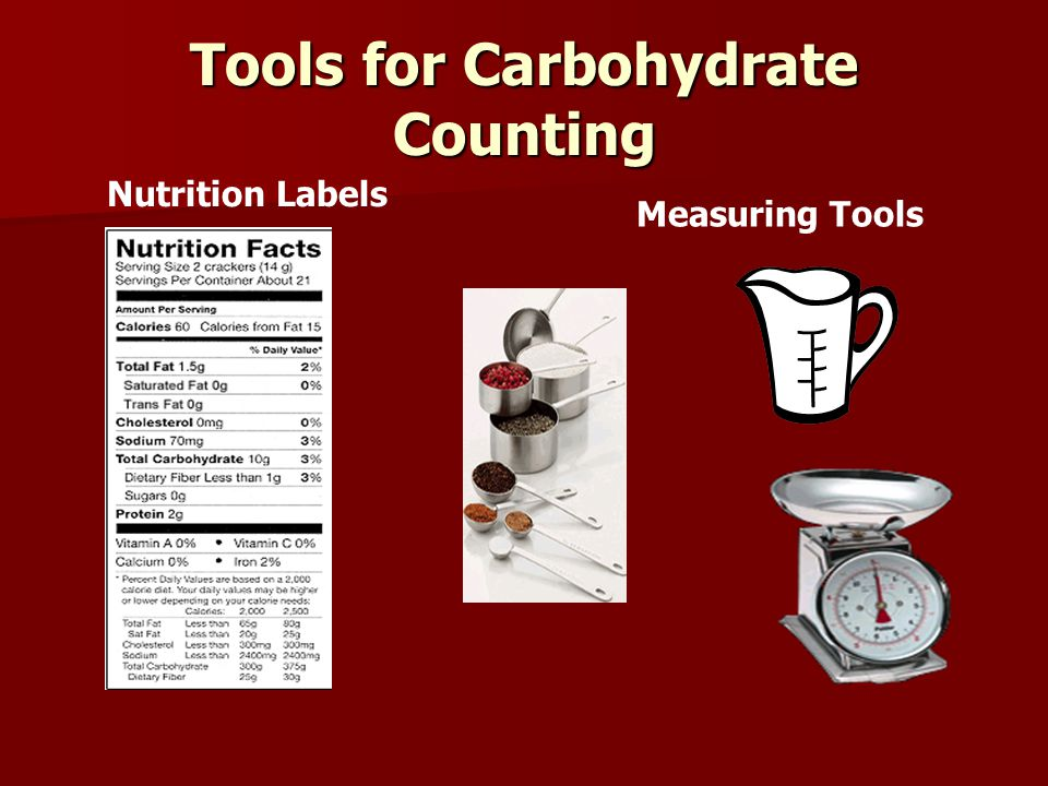 Tools for Carbohydrate Counting Nutrition Labels Measuring Tools