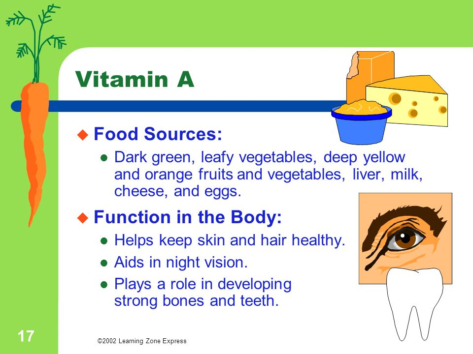 ©2002 Learning Zone Express 17 Vitamin A  Food Sources: Dark green, leafy vegetables, deep yellow and orange fruits and vegetables, liver, milk, chee