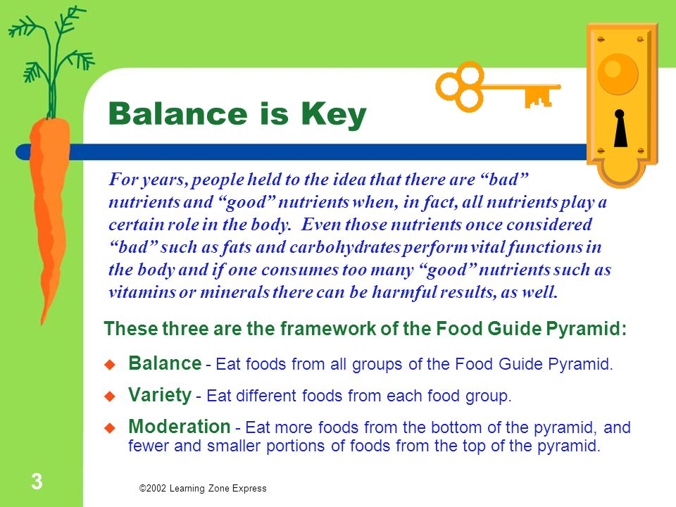 ©2002 Learning Zone Express 3 Balance is Key These three are the framework of the Food Guide Pyramid:  Balance - Eat foods from all groups of the Foo