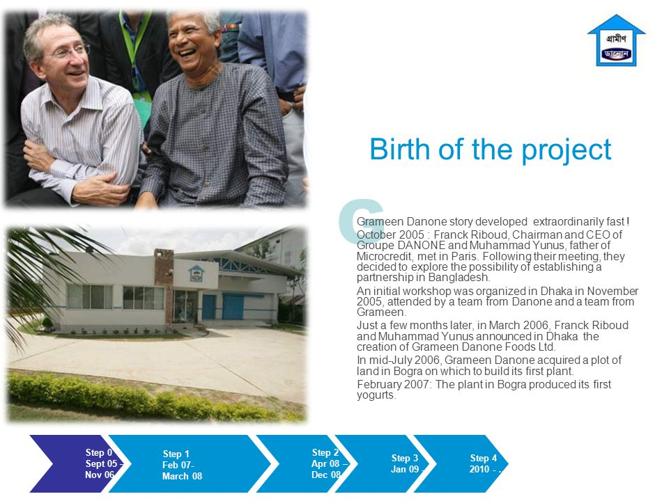 Birth of the project Step 0 Sept 05 – Nov 06 Step 2 Apr 08 – Dec 08 Step 3 Jan 09 - G Grameen Danone story developed extraordinarily fast ! October 20