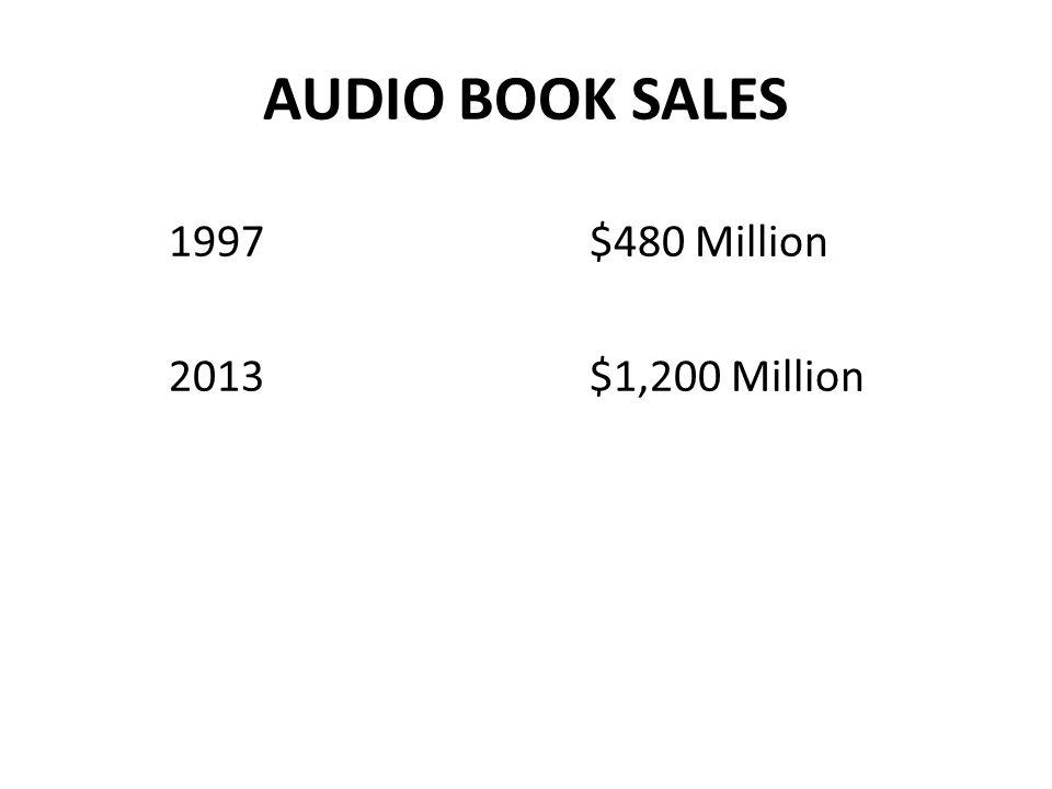 AUDIO BOOK SALES 1997$480 Million 2013$1,200 Million