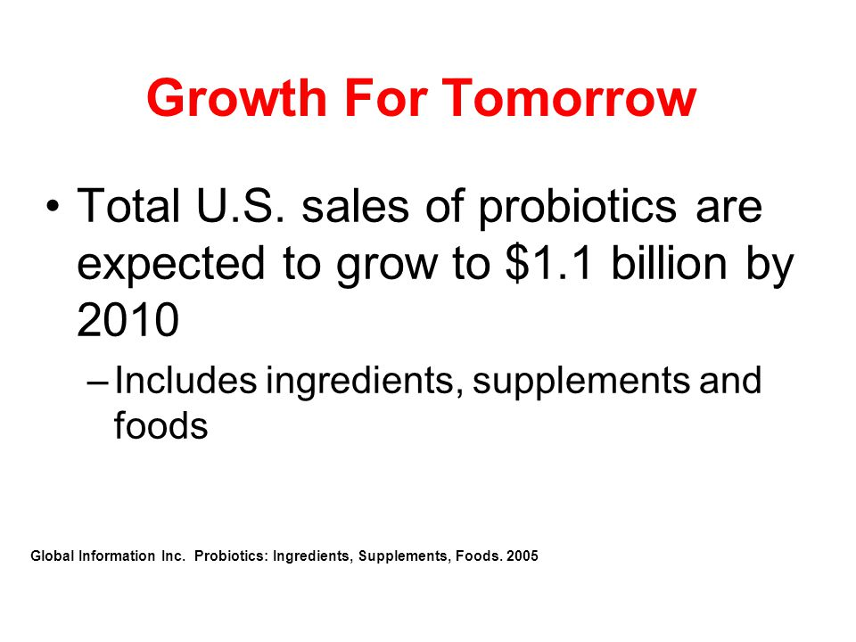 Growth For Tomorrow Total U.S.
