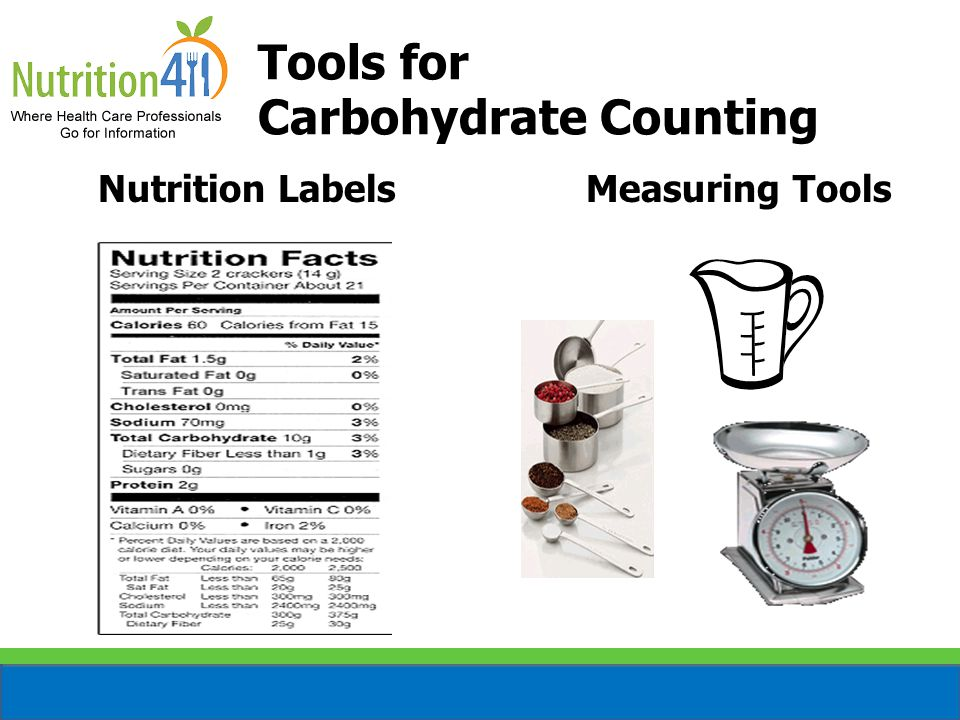 Tools for Carbohydrate Counting Nutrition LabelsMeasuring Tools