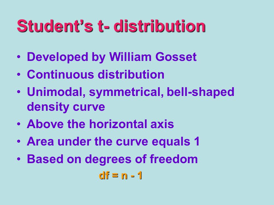 Student's t- distribution Developed by William Gosset Continuous distribution Unimodal, symmetrical, bell-shaped density curve Above the horizontal ax
