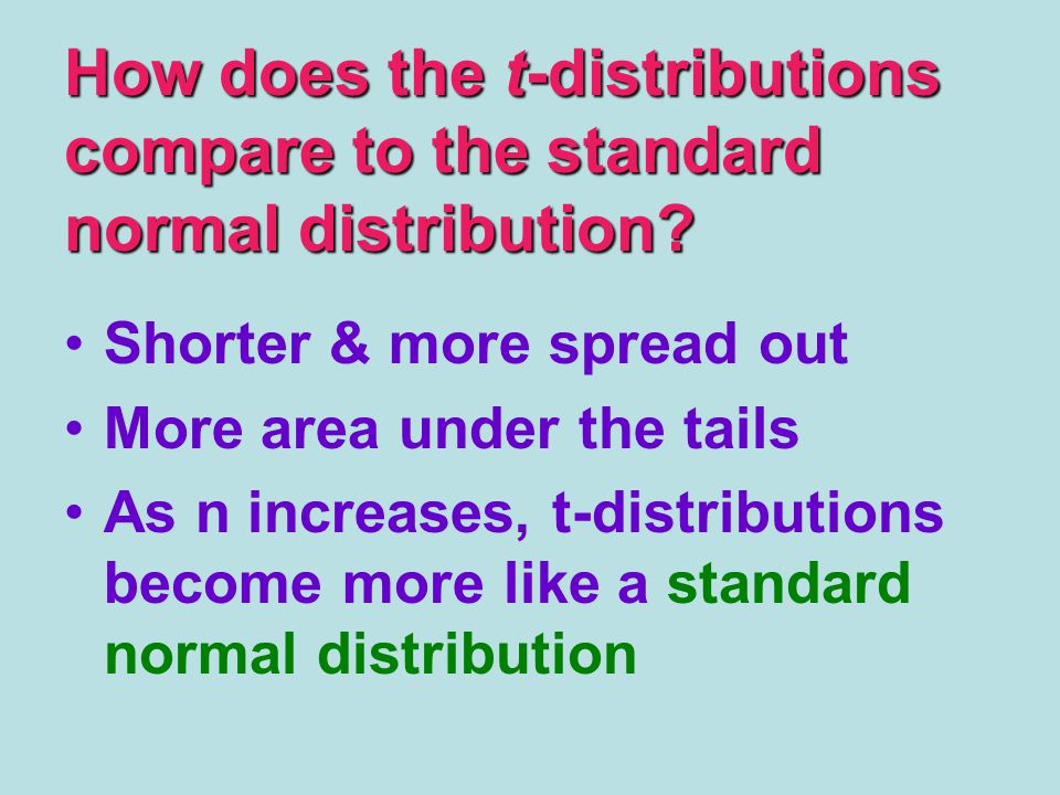 How does the t-distributions compare to the standard normal distribution? Shorter & more spread out More area under the tails As n increases, t-distri