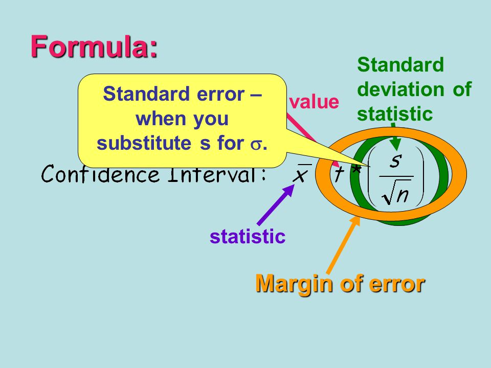 Formula: statistic Critical value Standard deviation of statistic Margin of error Standard error – when you substitute s for .