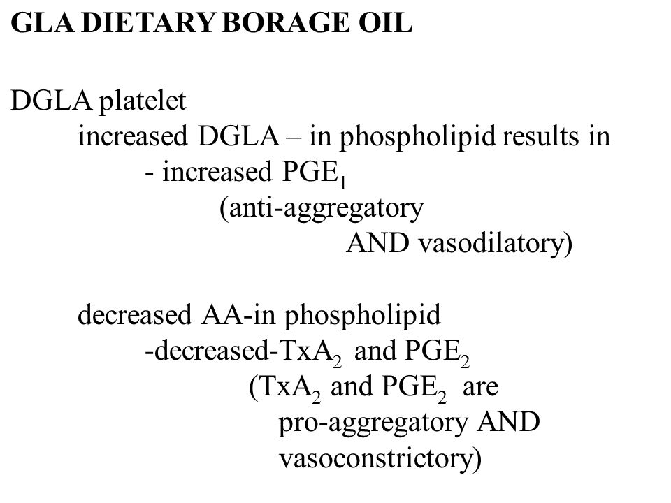 22 GLA DIETARY BORAGE OIL DGLA platelet increased DGLA – in phospholipid results in - increased PGE 1 (anti-aggregatory AND vasodilatory) decreased AA-in phospholipid -decreased-TxA 2 and PGE 2 (TxA 2 and PGE 2 are pro-aggregatory AND vasoconstrictory)