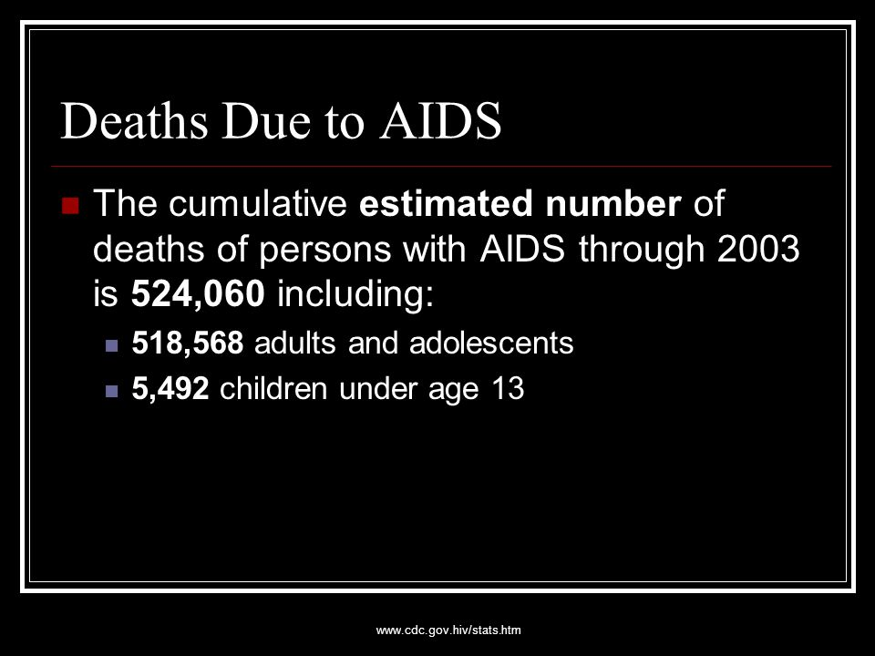 www.cdc.gov.hiv/stats.htm Deaths Due to AIDS The cumulative estimated number of deaths of persons with AIDS through 2003 is 524,060 including: 518,568 adults and adolescents 5,492 children under age 13