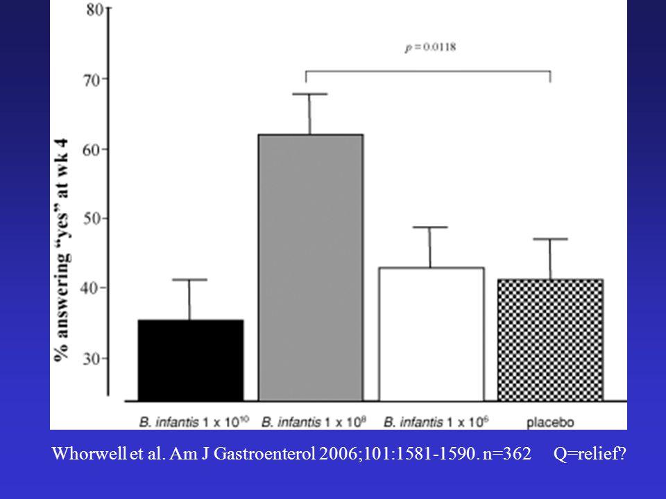 Whorwell et al. Am J Gastroenterol 2006;101:1581-1590. n=362 Q=relief