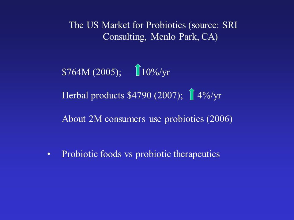Myths about Probiotics Not well studied Are narrow spectrum agents for diarrhea only Not well regulated (partly true) Cultures are all therapeutically similar Optimum therapeutic dose is about 1 billion CFU