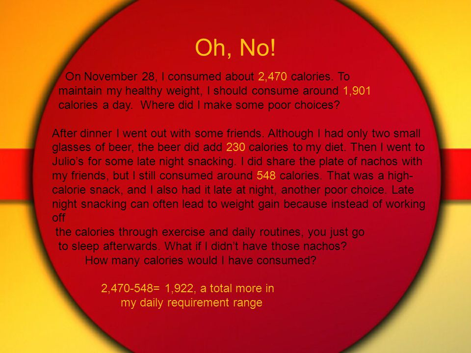 Oh, No. On November 28, I consumed about 2,470 calories.